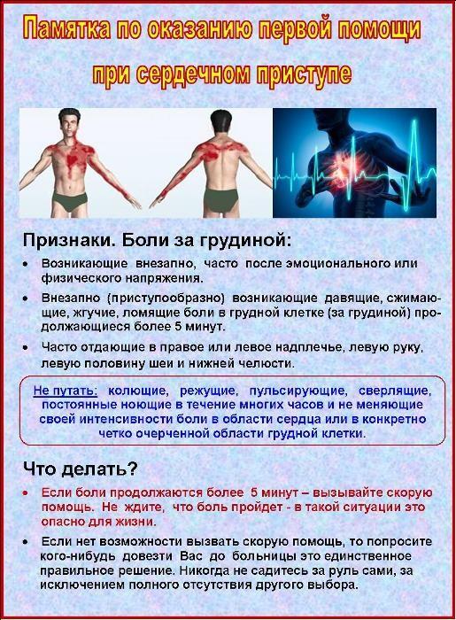 Скорая помощь при сердечном приступе