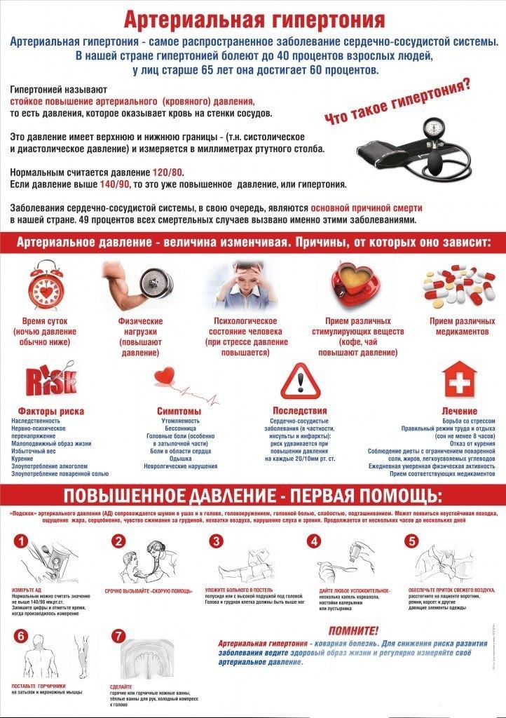 Всемирный день борьбы с гипертонией - ГКБ Кончаловского